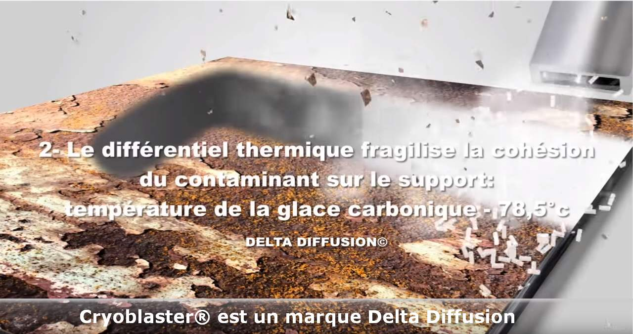 differentiel-thermique