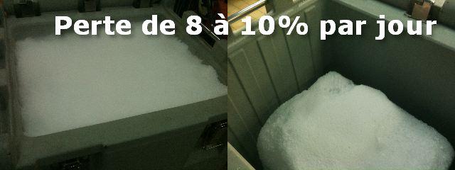 Photos de containers avec perte de glace sèche _ à 10%/j