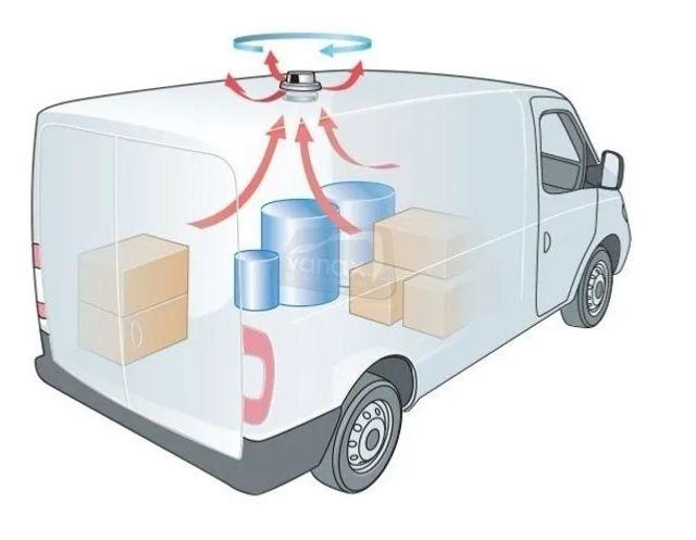 Véhicule professionnel équipé de ventilation pour transport de carboglace